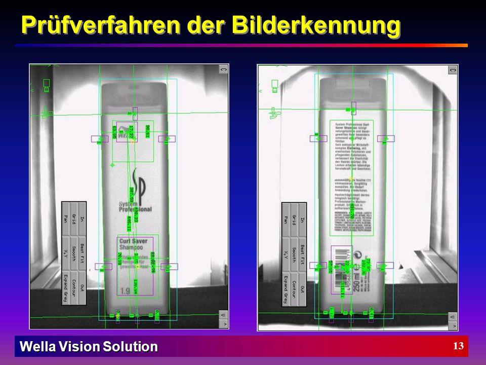Wella Vision Solution 12 Bedienung der Etikettenprüfapplikation Menü Datei Menü Auswertung Menü Hilfe Aktive Kameraansicht Produktbezeichnung Wertanze