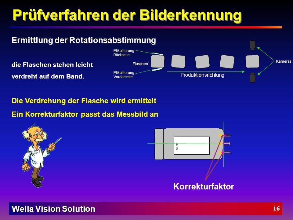 Wella Vision Solution 15 Flaschenboden/Ausrichtung finden: Wenn die mittlere Kante gefunden wurde, wird eine Linie senkrecht zur Mittellinie durch den