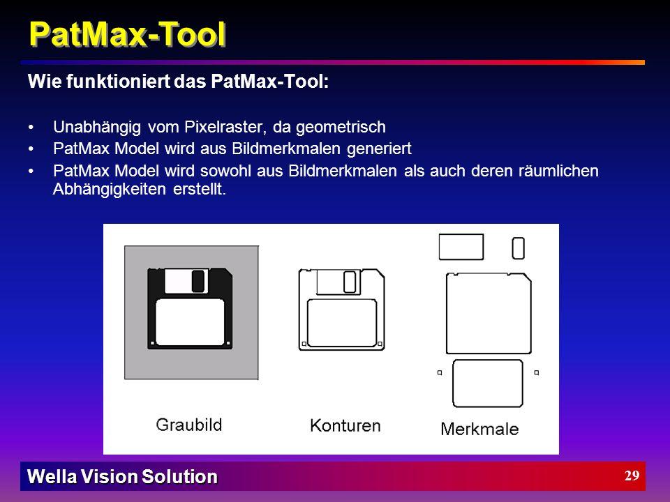 Wella Vision Solution 28 PatMax-Tool Beschreibung PatMax (Mustererkennung) -Tool