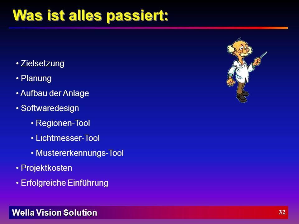 Wella Vision Solution 31 Das Projekt hat sich gelohnt Wirtschaftlichkeitsrechnung