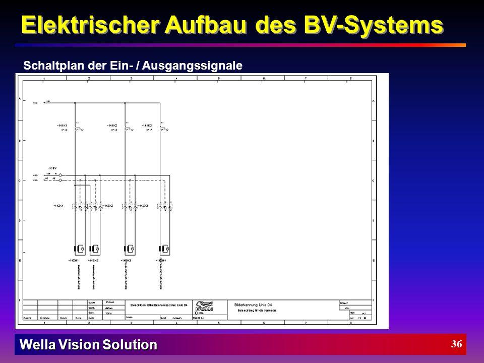 Wella Vision Solution 35 Elektrischer Aufbau des BV-Systems Schaltplan der Ein- / Ausgangssignale