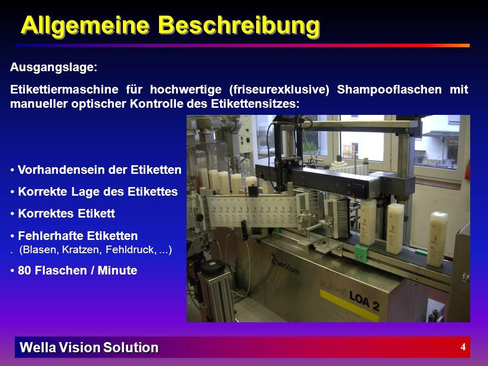 Wella Vision Solution 3 Verständnis der Bildverarbeitung Unter dem Begriff Bildverarbeitung versteht man das aufnehmen eines Gegenstandes (mittels Kam