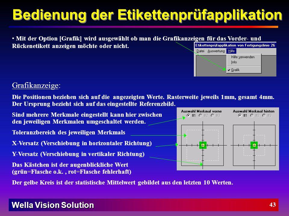Wella Vision Solution 42 Bedienung der Etikettenprüfapplikation Die Datumsangabe kann auf zweifache Art erfolgen: Entweder man klickt auf den kleinen