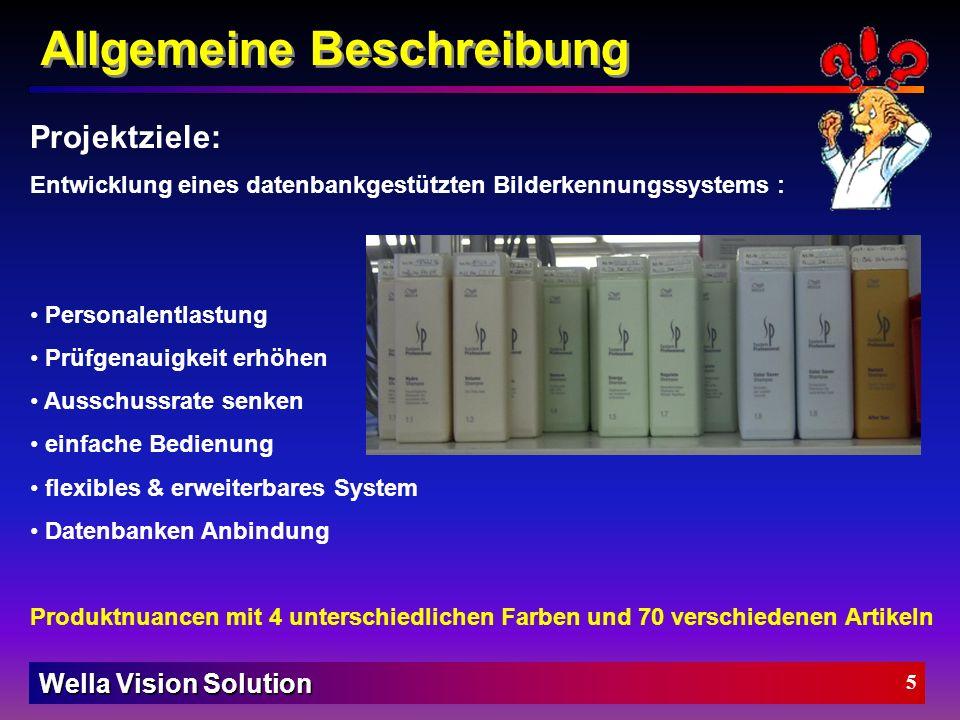 Wella Vision Solution 4 Allgemeine Beschreibung Ausgangslage: Etikettiermaschine für hochwertige (friseurexklusive) Shampooflaschen mit manueller opti