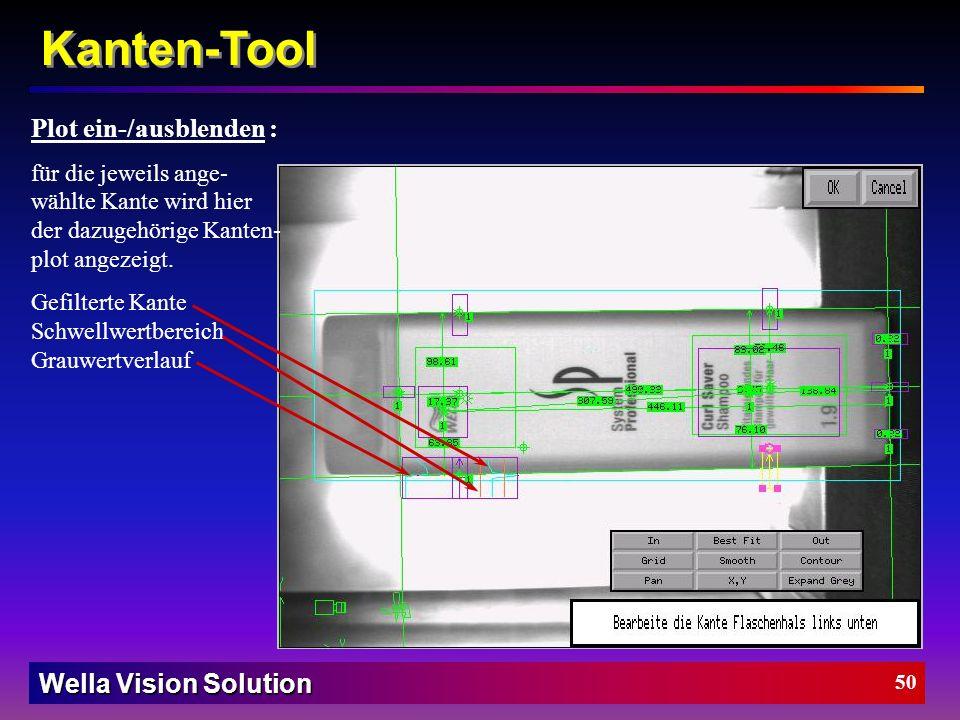 Wella Vision Solution 49 Kanten-Tool Die Kanten-Tool Parameter Minimale Kantenstärke Filtergröße Akzeptierter Schwellwert Kantensortierung - keine - N