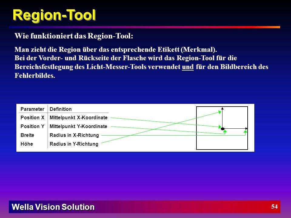 Wella Vision Solution 53 Region-Tool Die Region-Tool Parameter: Mittelpunkt X-Position Mittelpunkt Y-Position Breite vom Mittelpunkt Höhe vom Mittelpu