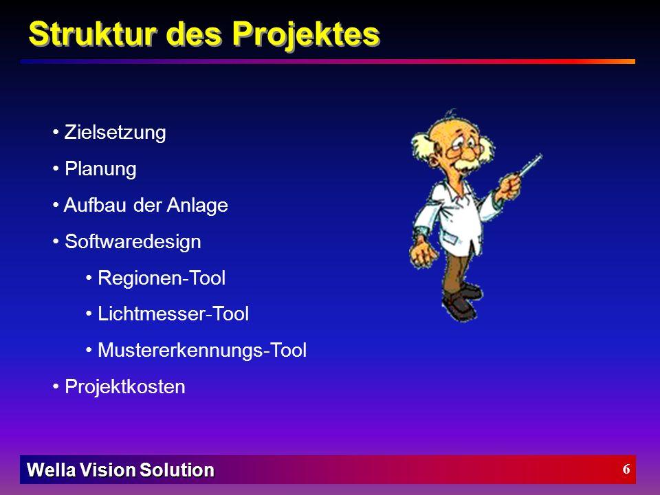 Wella Vision Solution 5 Allgemeine Beschreibung Projektziele: Entwicklung eines datenbankgestützten Bilderkennungssystems : Personalentlastung Prüfgen