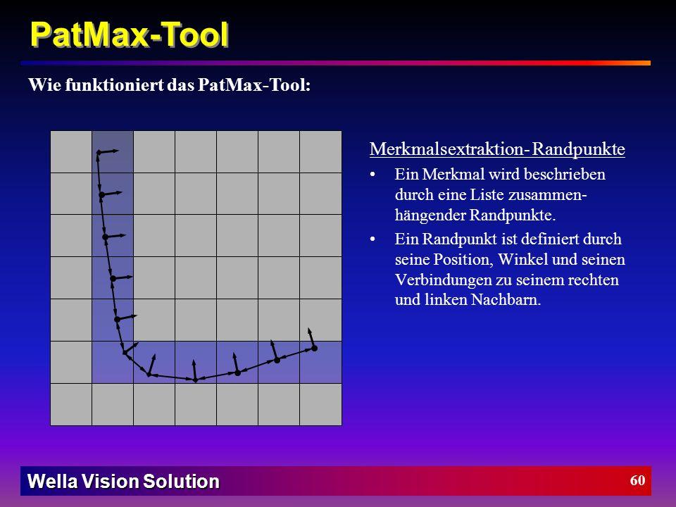 Wella Vision Solution 59 Modell anzeigen : für das jeweils ange- wählte Merkmal wird das Coarse (grob) Modell und Fine (fein) Modell vom PatMax angeze