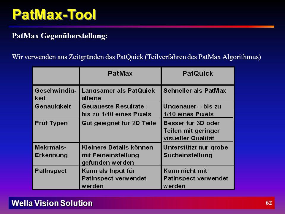 Wella Vision Solution 61 PatMax Eigenschaften: Unabhängigkeit vom Pixelraster, erlaubt das Auffinden von Mustern, in welchen folgende Änderungen statt