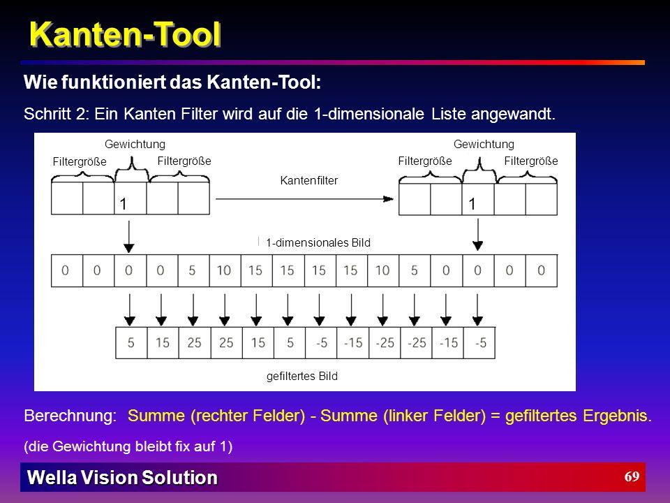 Wella Vision Solution 68 Wie funktioniert das PatMax-Tool: Ein Merkmal ist eine fortlaufender Rand zwischen Bereichen von verschiedenen Pixels. Jeder