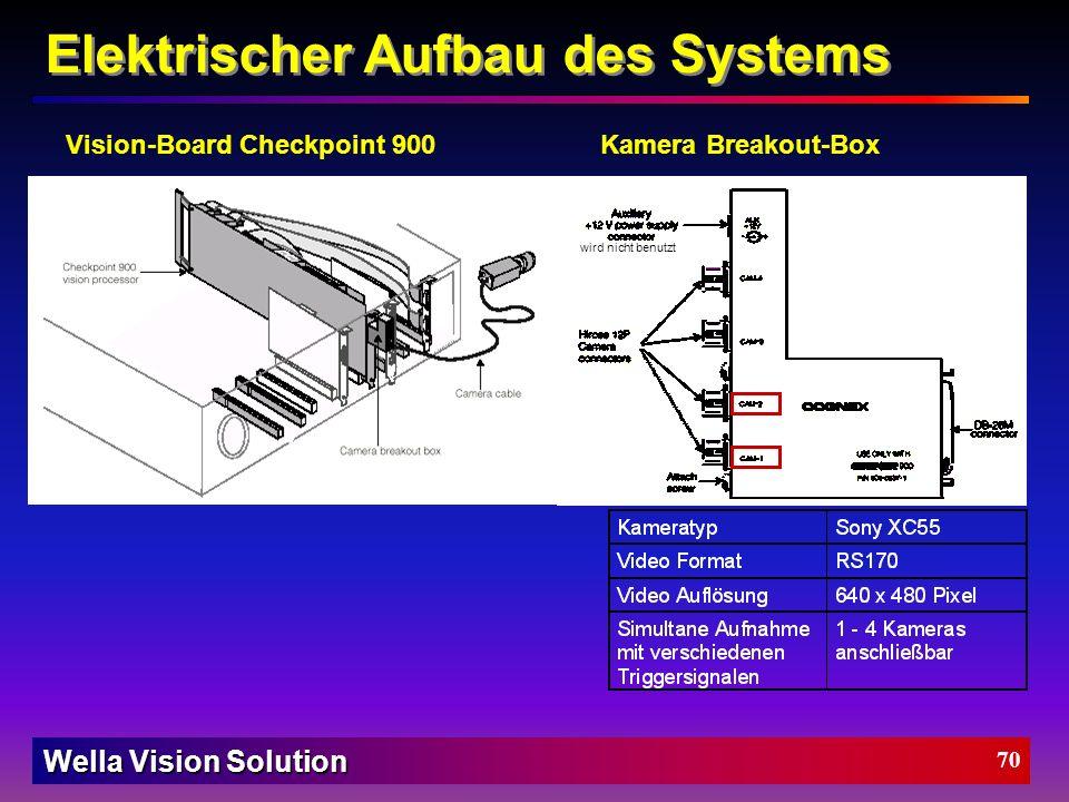 Wella Vision Solution 69 Kanten-Tool gefiltertes Bild 1-dimensionales Bild Kantenfilter Wie funktioniert das Kanten-Tool: Schritt 2: Ein Kanten Filter