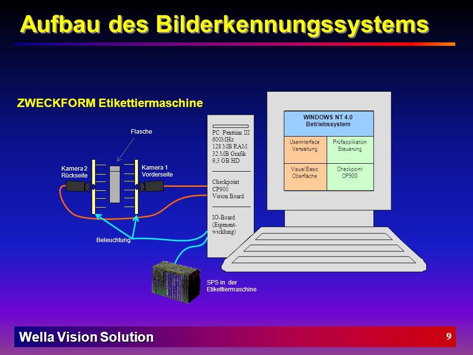 Wella Vision Solution 8 Allgemeine Beschreibung (Video) Film
