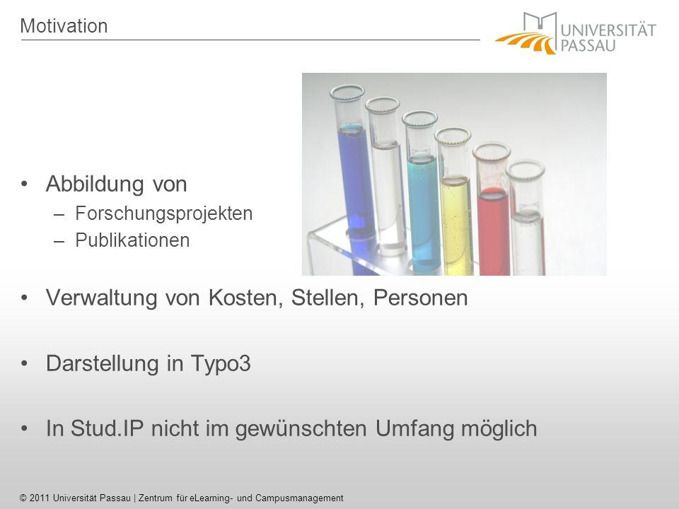 © 2011 Universität Passau | Zentrum für eLearning- und Campusmanagement Fertige Version Anzeige von Projekten und Publikationen Konfigurierbar für Benutzer, welche Publikationen erscheinen sollen Einbau in externe Seiten Typo3 Datenqualität in Converis