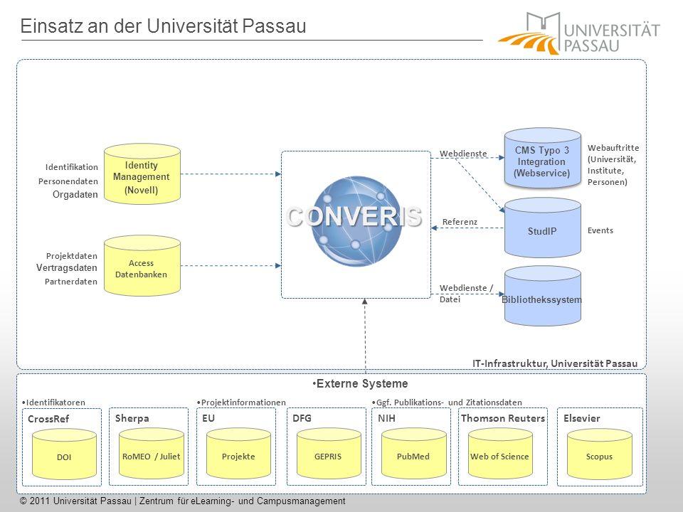 © 2011 Universität Passau | Zentrum für eLearning- und Campusmanagement Einsatz an der Universität Passau Identity Management (Novell) Ggf.