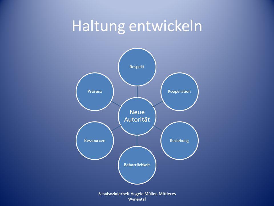 Haltung entwickeln Neue Autorität RespektKooperationBeziehungBeharrlichkeitRessourcenPräsenz Schulsozialarbeit Angela Müller, Mittleres Wynental