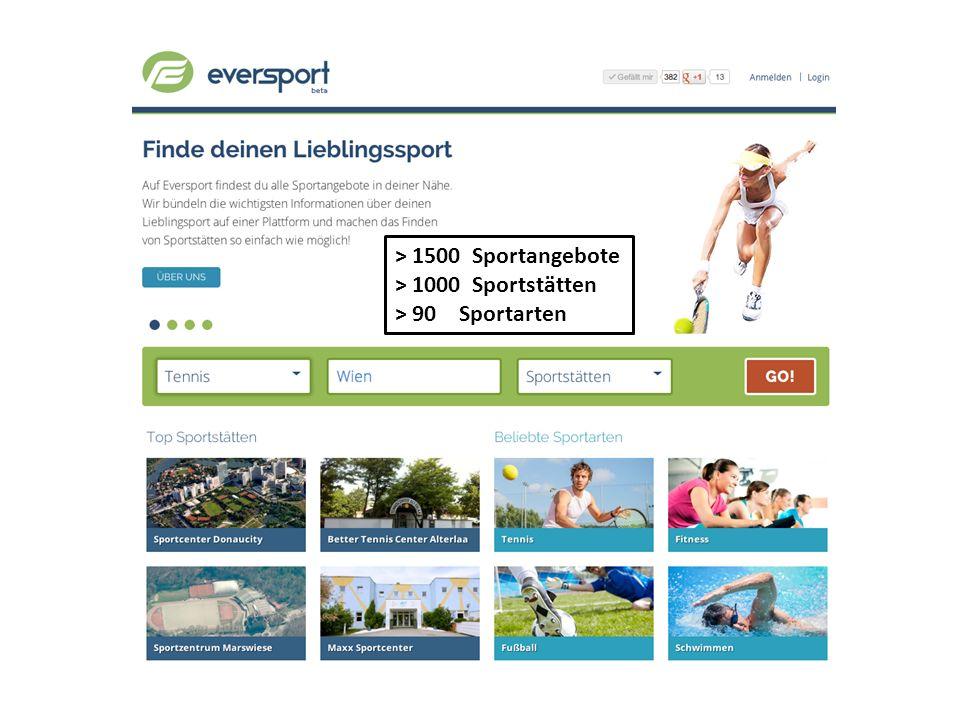 > 1500 Sportangebote > 1000 Sportstätten > 90 Sportarten