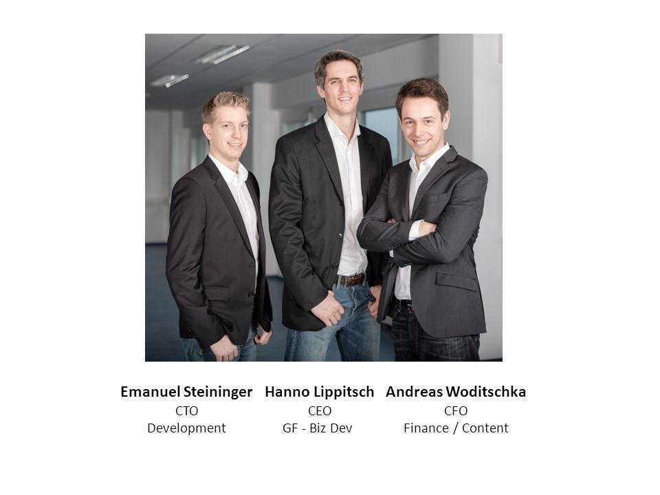Hanno Lippitsch CEO GF - Biz Dev Andreas Woditschka CFO Finance / Content Emanuel Steininger CTO Development