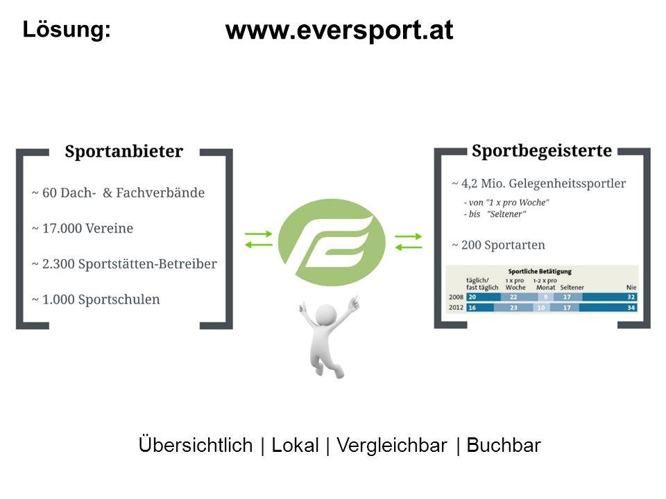 Lösung: www.eversport.at Übersichtlich | Lokal | Vergleichbar | Buchbar