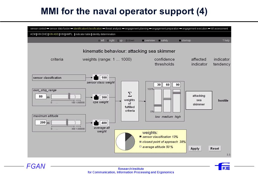 FGAN Research Institute for Communication, Information Processing and Ergonomics MMI for the naval operator support (4)