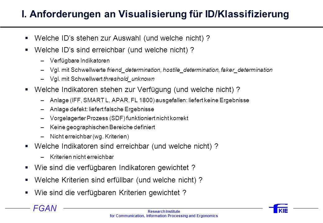 FGAN Research Institute for Communication, Information Processing and Ergonomics I. Anforderungen an Visualisierung für ID/Klassifizierung Welche IDs