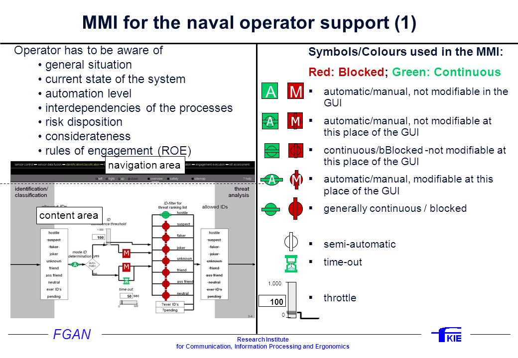 FGAN Research Institute for Communication, Information Processing and Ergonomics MMI for the naval operator support (1) Symbols/Colours used in the MM
