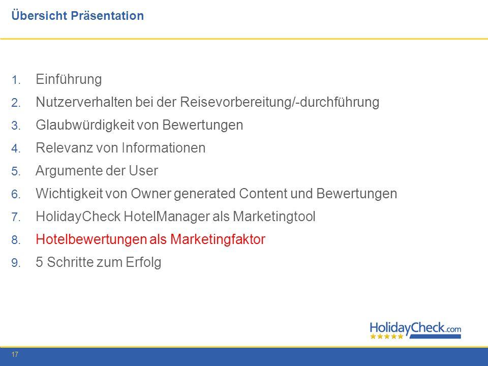 17 Übersicht Präsentation 1. Einführung 2. Nutzerverhalten bei der Reisevorbereitung/-durchführung 3. Glaubwürdigkeit von Bewertungen 4. Relevanz von