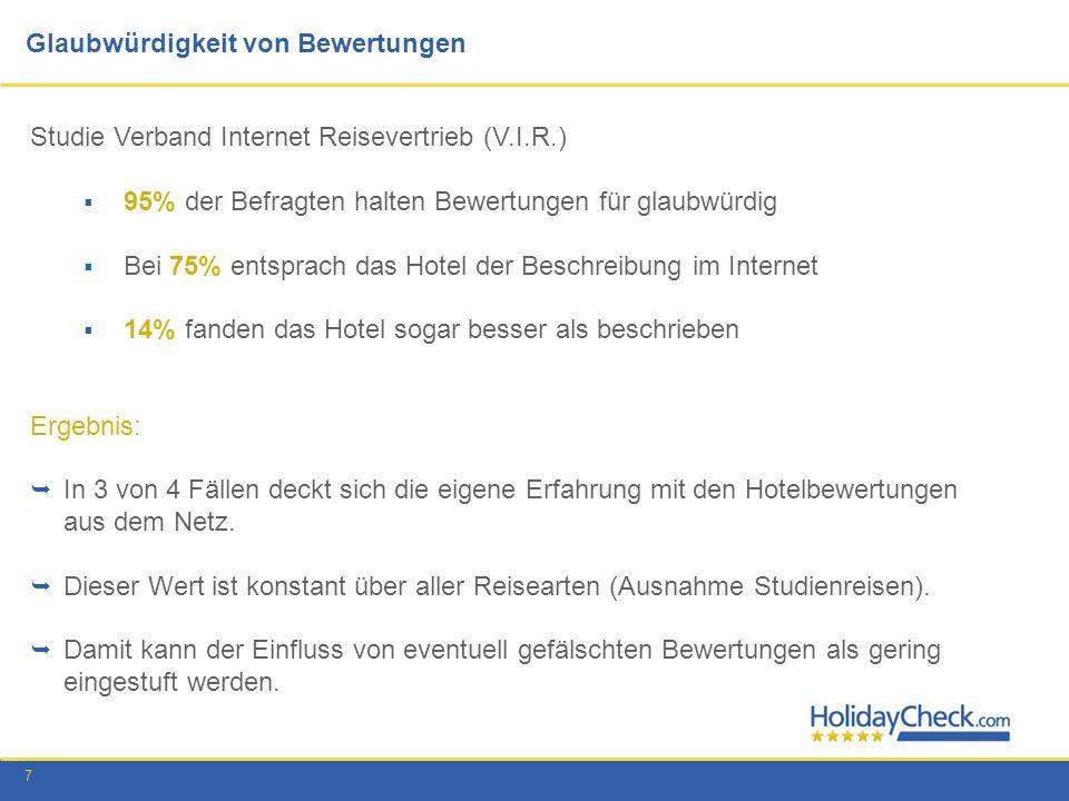 7 Studie Verband Internet Reisevertrieb (V.I.R.) 95% der Befragten halten Bewertungen für glaubwürdig Bei 75% entsprach das Hotel der Beschreibung im