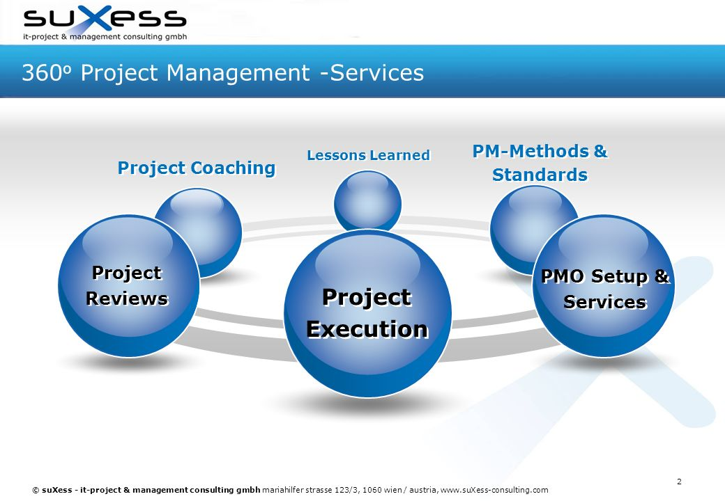 © suXess - it-project & management consulting gmbh mariahilfer strasse 123/3, 1060 wien / austria,   2 PMO Setup & Services PMO Setup & Services Project Reviews Project Reviews Project Execution Project Execution Project Coaching PM-Methods & Standards PM-Methods & Standards Lessons Learned 360 o Project Management -Services