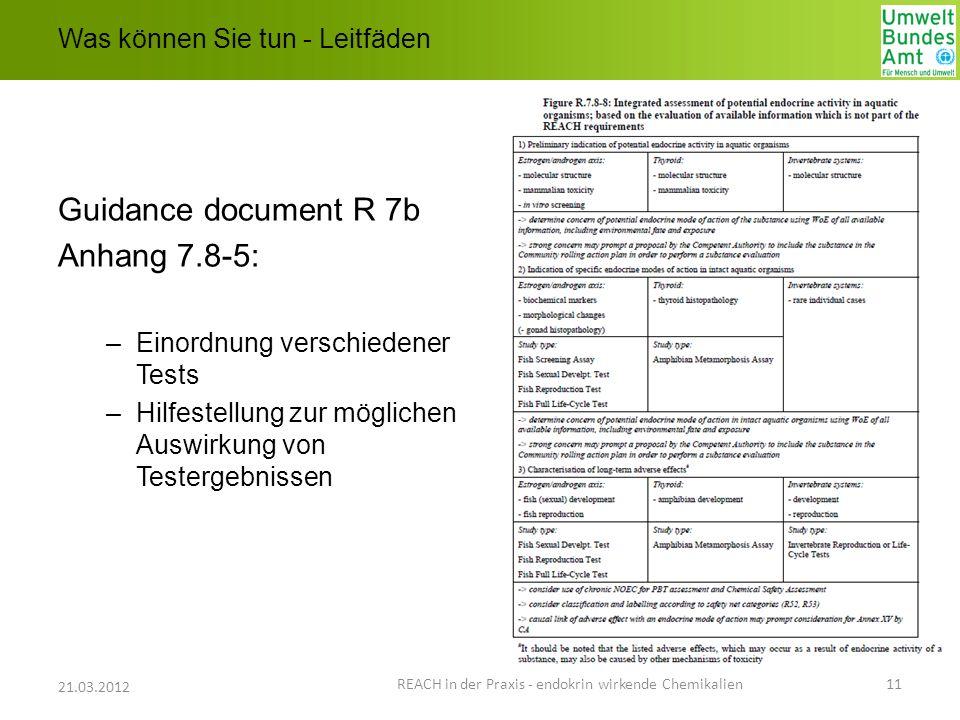 Was können Sie tun - Leitfäden Guidance document R 7b Anhang 7.8-5: –Einordnung verschiedener Tests –Hilfestellung zur möglichen Auswirkung von Tester