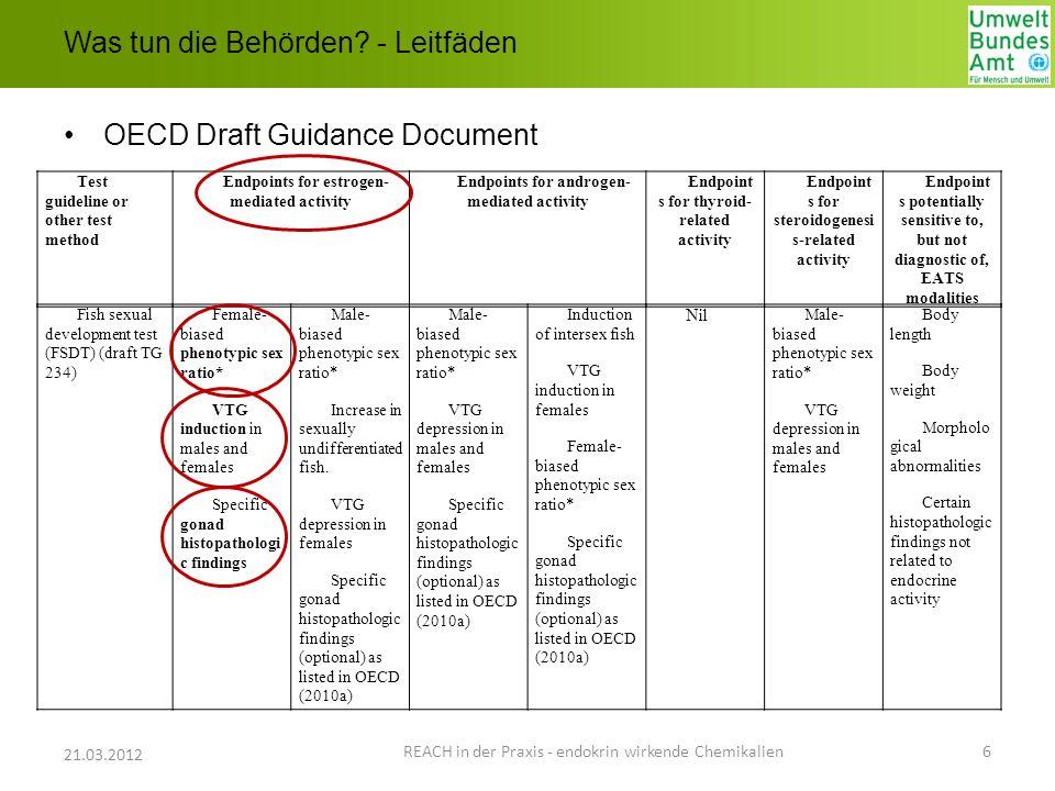 Was tun die Behörden? - Leitfäden OECD Draft Guidance Document REACH in der Praxis - endokrin wirkende Chemikalien 6 21.03.2012 Test guideline or othe