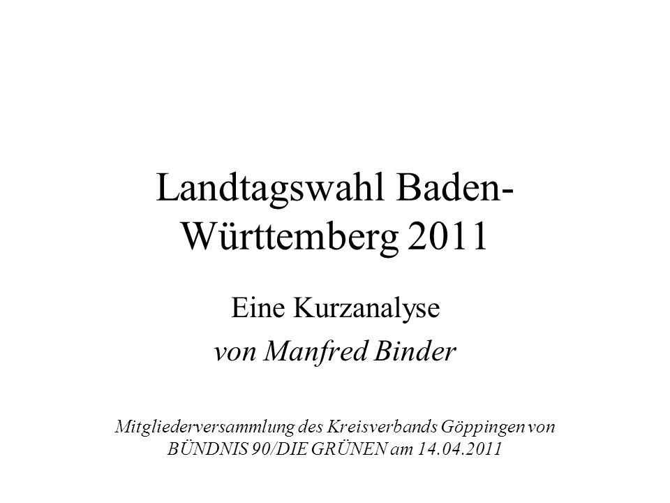 Landtagswahl Baden- Württemberg 2011 Eine Kurzanalyse von Manfred Binder Mitgliederversammlung des Kreisverbands Göppingen von BÜNDNIS 90/DIE GRÜNEN am 14.04.2011