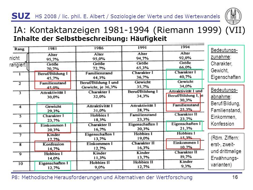 16 HS 2008 / lic. phil. E. Albert / Soziologie der Werte und des Wertewandels IA: Kontaktanzeigen 1981-1994 (Riemann 1999) (VII) Inhalte der Selbstbes