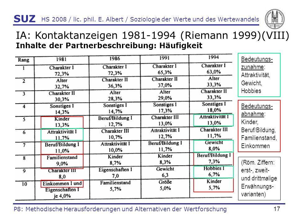 17 HS 2008 / lic. phil. E. Albert / Soziologie der Werte und des Wertewandels IA: Kontaktanzeigen 1981-1994 (Riemann 1999)(VIII) Inhalte der Partnerbe