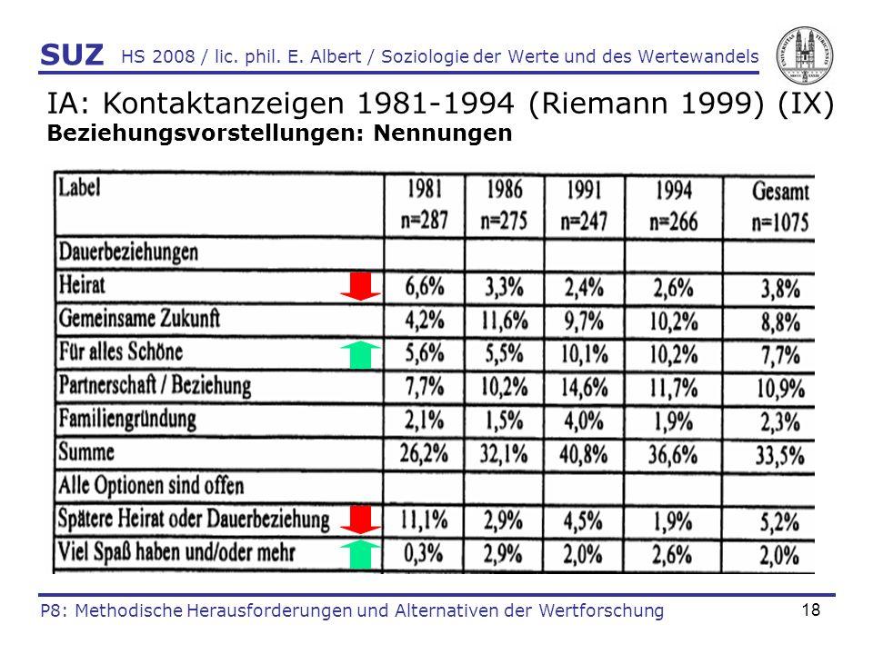 18 HS 2008 / lic. phil. E. Albert / Soziologie der Werte und des Wertewandels IA: Kontaktanzeigen 1981-1994 (Riemann 1999) (IX) Beziehungsvorstellunge