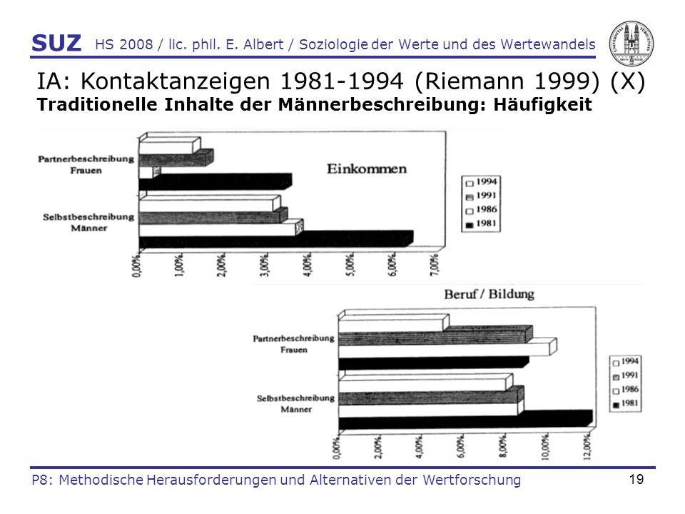 19 HS 2008 / lic. phil. E. Albert / Soziologie der Werte und des Wertewandels IA: Kontaktanzeigen 1981-1994 (Riemann 1999) (X) Traditionelle Inhalte d