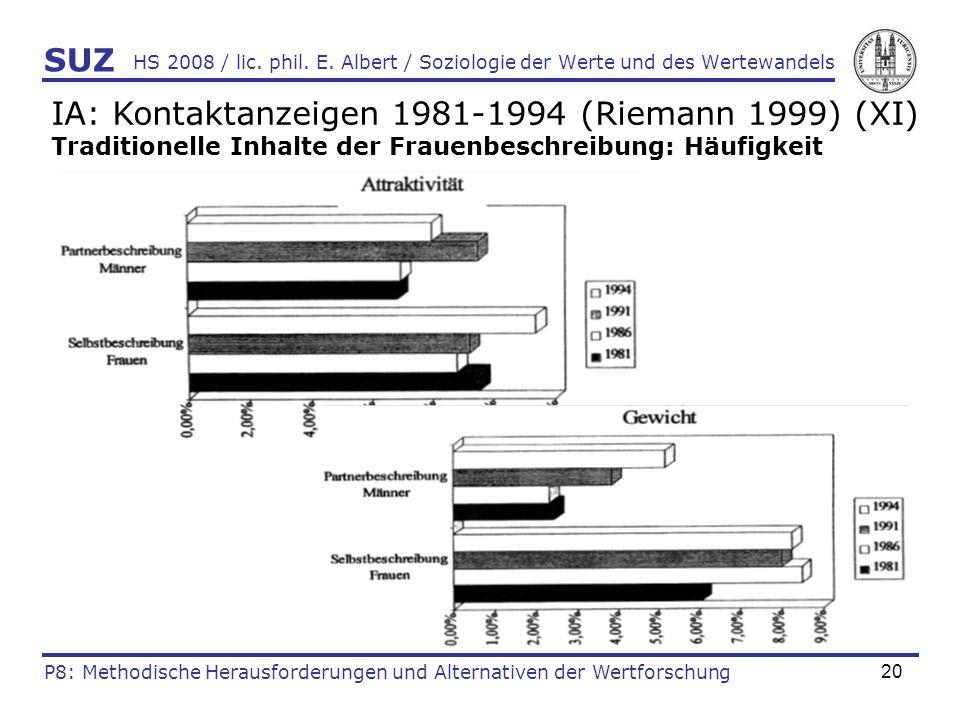 20 HS 2008 / lic. phil. E. Albert / Soziologie der Werte und des Wertewandels IA: Kontaktanzeigen 1981-1994 (Riemann 1999) (XI) Traditionelle Inhalte