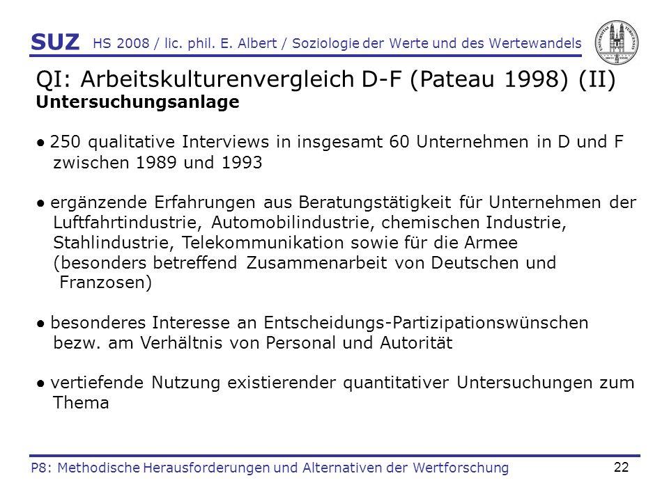 22 HS 2008 / lic. phil. E. Albert / Soziologie der Werte und des Wertewandels QI: Arbeitskulturenvergleich D-F (Pateau 1998) (II) Untersuchungsanlage