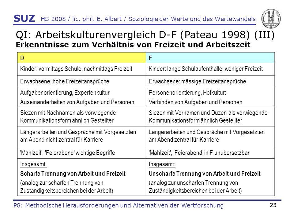 23 HS 2008 / lic. phil. E. Albert / Soziologie der Werte und des Wertewandels QI: Arbeitskulturenvergleich D-F (Pateau 1998) (III) Erkenntnisse zum Ve