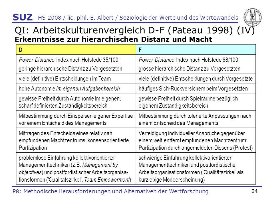 24 HS 2008 / lic. phil. E. Albert / Soziologie der Werte und des Wertewandels QI: Arbeitskulturenvergleich D-F (Pateau 1998) (IV) Erkenntnisse zur hie