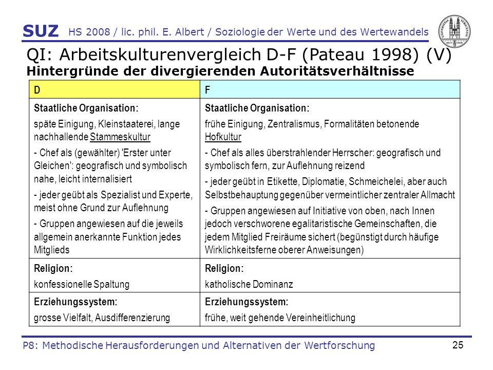 25 HS 2008 / lic. phil. E. Albert / Soziologie der Werte und des Wertewandels QI: Arbeitskulturenvergleich D-F (Pateau 1998) (V) Hintergründe der dive