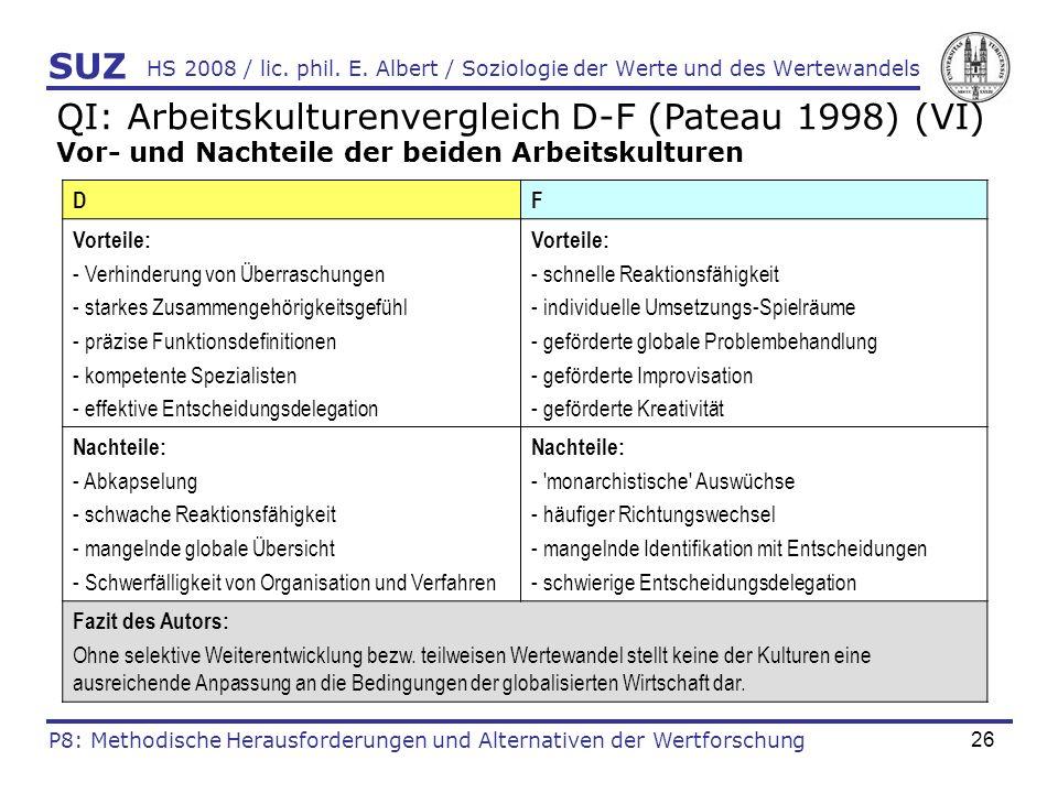 26 HS 2008 / lic. phil. E. Albert / Soziologie der Werte und des Wertewandels QI: Arbeitskulturenvergleich D-F (Pateau 1998) (VI) Vor- und Nachteile d