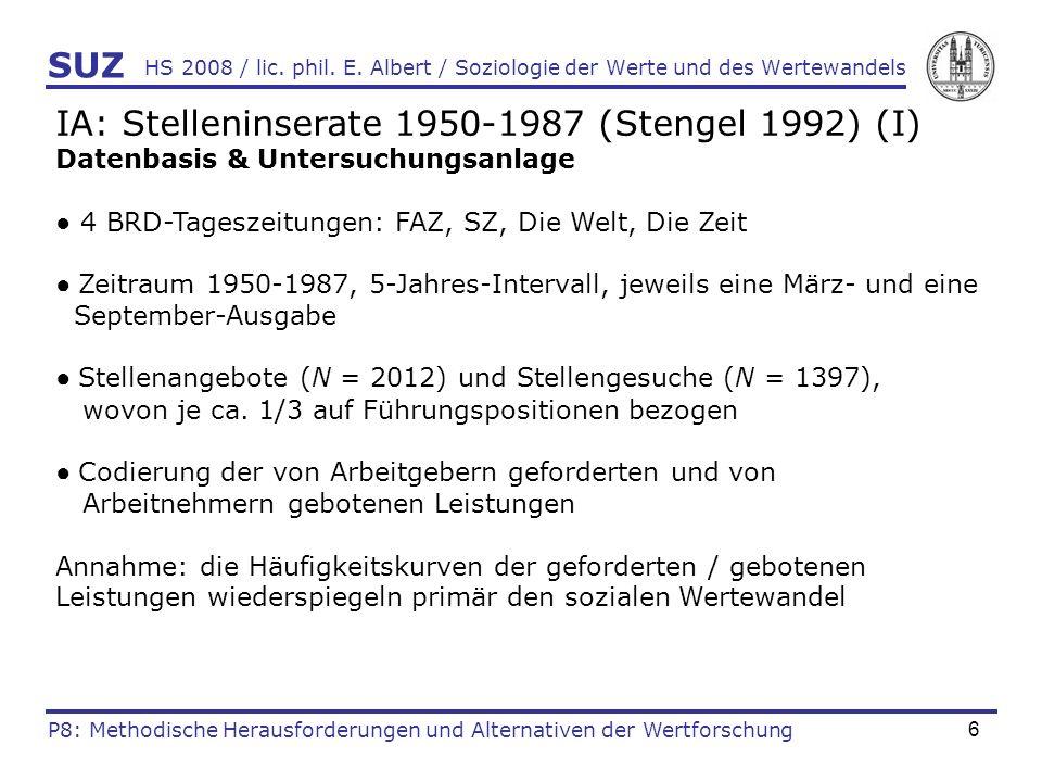 6 HS 2008 / lic. phil. E. Albert / Soziologie der Werte und des Wertewandels IA: Stelleninserate 1950-1987 (Stengel 1992) (I) Datenbasis & Untersuchun