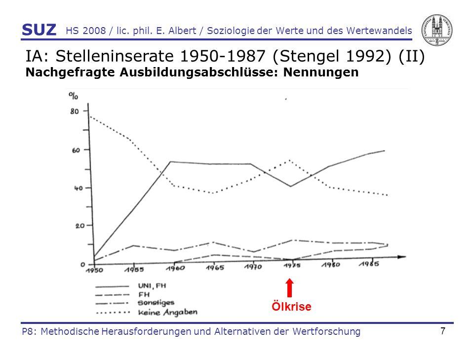7 HS 2008 / lic. phil. E. Albert / Soziologie der Werte und des Wertewandels IA: Stelleninserate 1950-1987 (Stengel 1992) (II) Nachgefragte Ausbildung