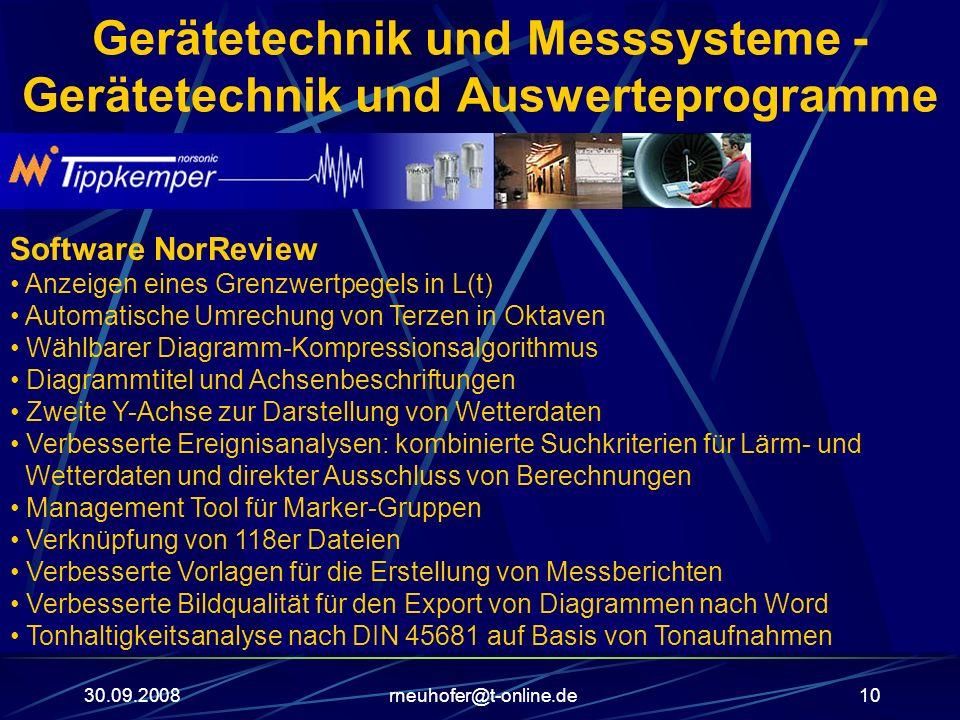 30.09.2008rneuhofer@t-online.de10 Gerätetechnik und Messsysteme - Gerätetechnik und Auswerteprogramme Software NorReview Anzeigen eines Grenzwertpegel