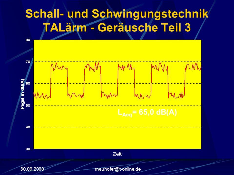 30.09.2008rneuhofer@t-online.de Schall- und Schwingungstechnik TALärm - Geräusche Teil 3 L Aeq = 65,0 dB(A)