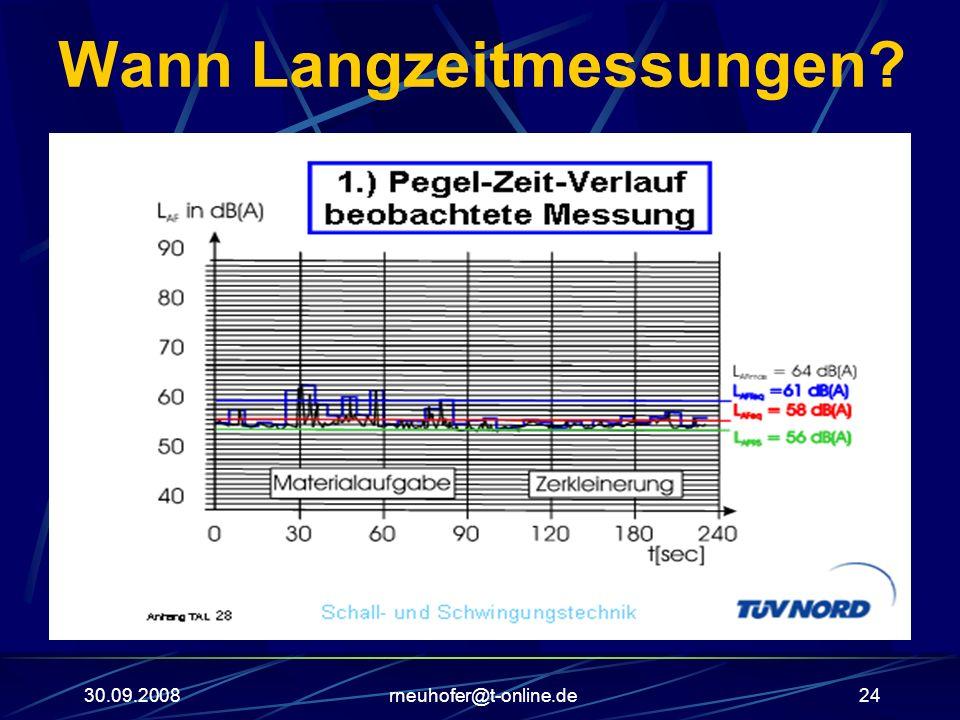 30.09.2008rneuhofer@t-online.de24 Wann Langzeitmessungen?