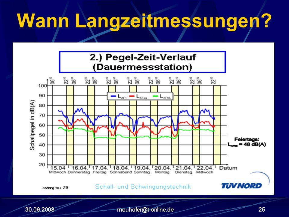 30.09.2008rneuhofer@t-online.de25 Wann Langzeitmessungen?