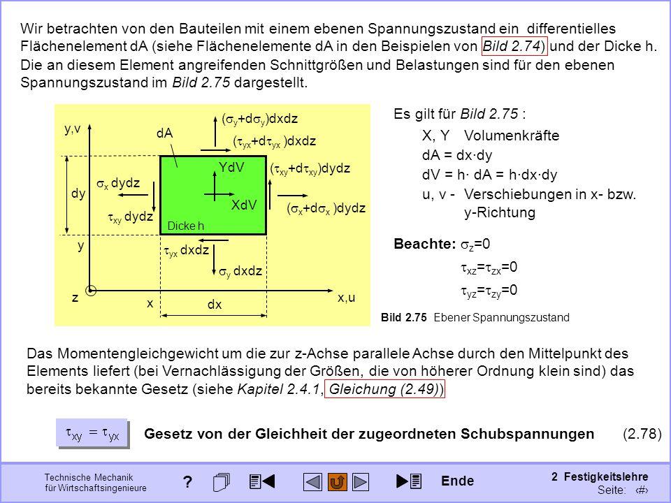 Technische Mechanik für Wirtschaftsingenieure 2 Festigkeitslehre Seite: 267 x dx y dy x,u y,v z Dicke h Bild 2.75 Ebener Spannungszustand Beachte: z =