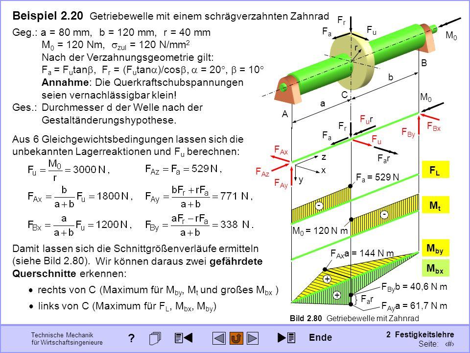 Technische Mechanik für Wirtschaftsingenieure 2 Festigkeitslehre Seite: 279 Beispiel 2.20 Getriebewelle mit einem schrägverzahnten Zahnrad FuFu FaFa F