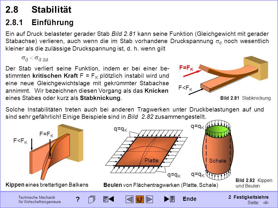 Technische Mechanik für Wirtschaftsingenieure 2 Festigkeitslehre Seite: 285 F<F K Bild 2.81 Stabknickung 2.8Stabilität 2.8.1Einführung F=F K Beulen vo